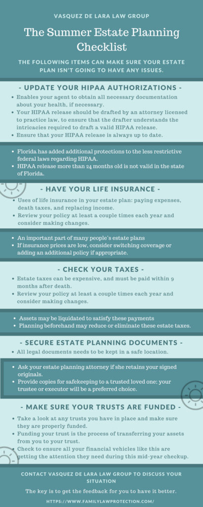 Florida Estate Planning Checklist What To Include - Estate Plan